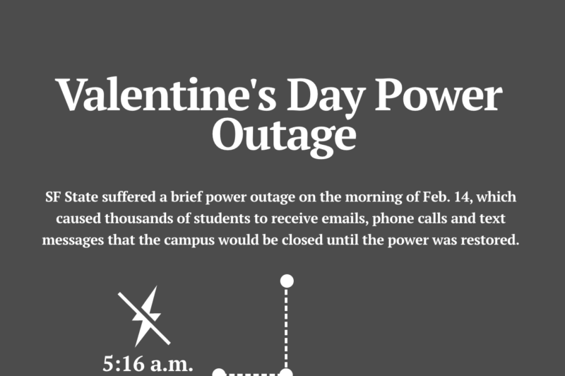Early morning power outage alerts leave students in the dark