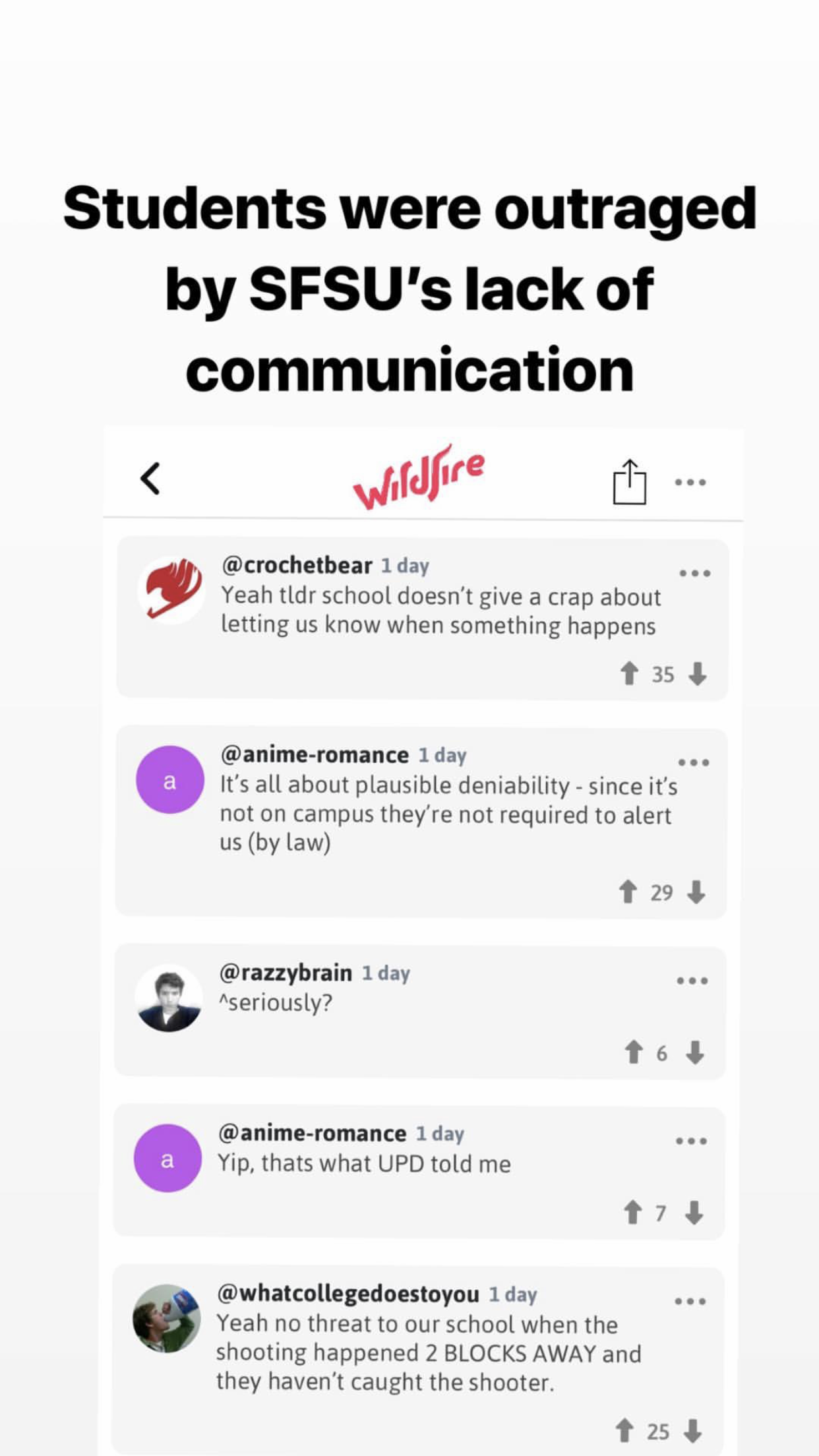 A screenshot of SF State student reactions regarding the University's response to the incident from Wildfire's Instagram account, @wildfire.sfsu.