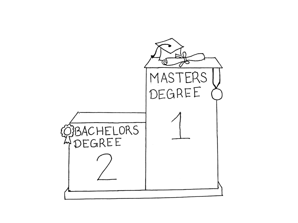 Is a bachelor's degree enough or only the first step?