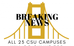 SF State goes online for Fall 2020