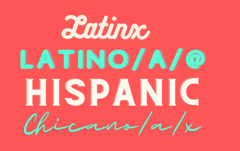 A graphic listing different terms for those of Latin descent: Latinx, Latino/a, Hispanic, and Chicano/a/x